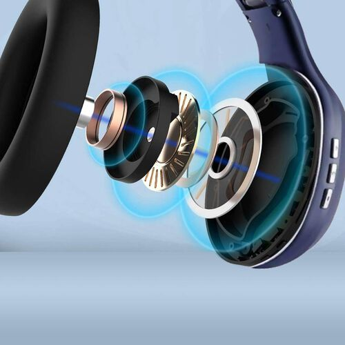 WESDAR: Wireless & Bluetooth Headphones with Rechargeable 500 mAh Battery - Navy