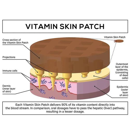 Vitamin Patches - B Complex (32 Patches)